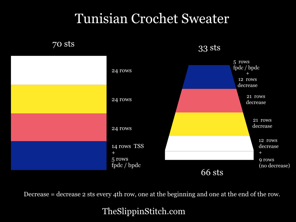 Free Tunisian Crochet Sweater Pattern - the Slippin' Stitch. #crochet #crocheting #tunisiancrochet #sweater